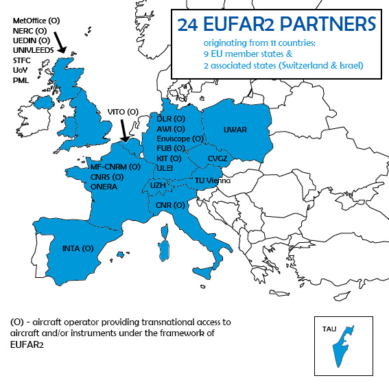 24 EUFAR2 PArtners